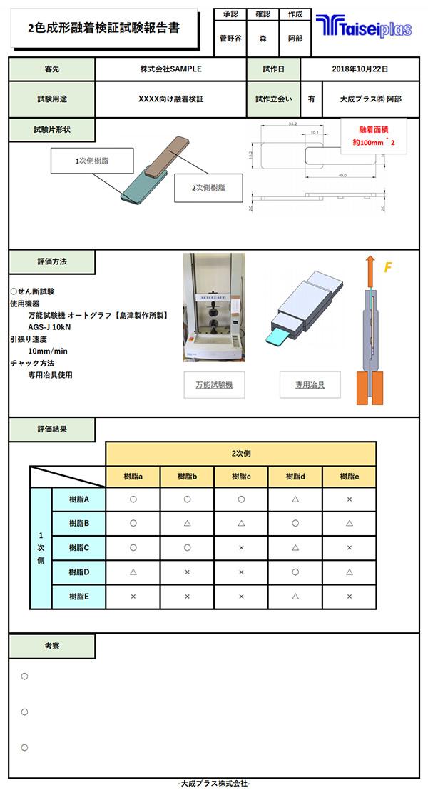 2色成形融着検証試験報告書